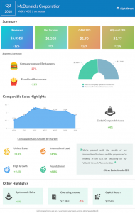 McDonald's second quarter 2018 earnings