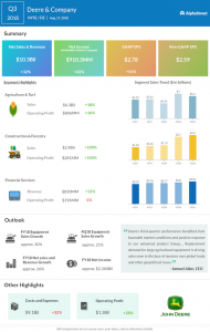 Deere & Company third quarter 2018 earnings